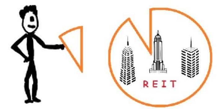 REIT-фонды. Что это такое и как в них инвестировать