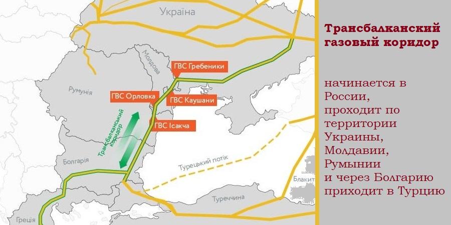 Трансбалканский газ коридор